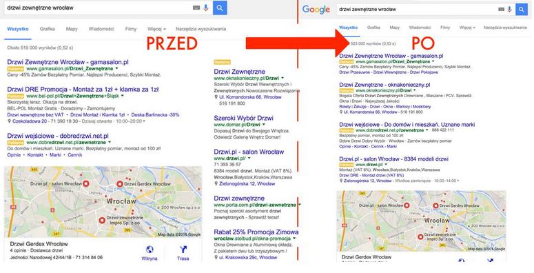 Google AdWords: 6 zmian, na które warto zwrócić uwagę